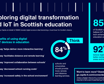 Infographic IoT in Education image